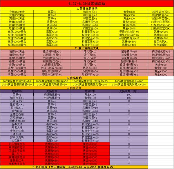 《行侠仗义五千年》常规活动6.27-6.29